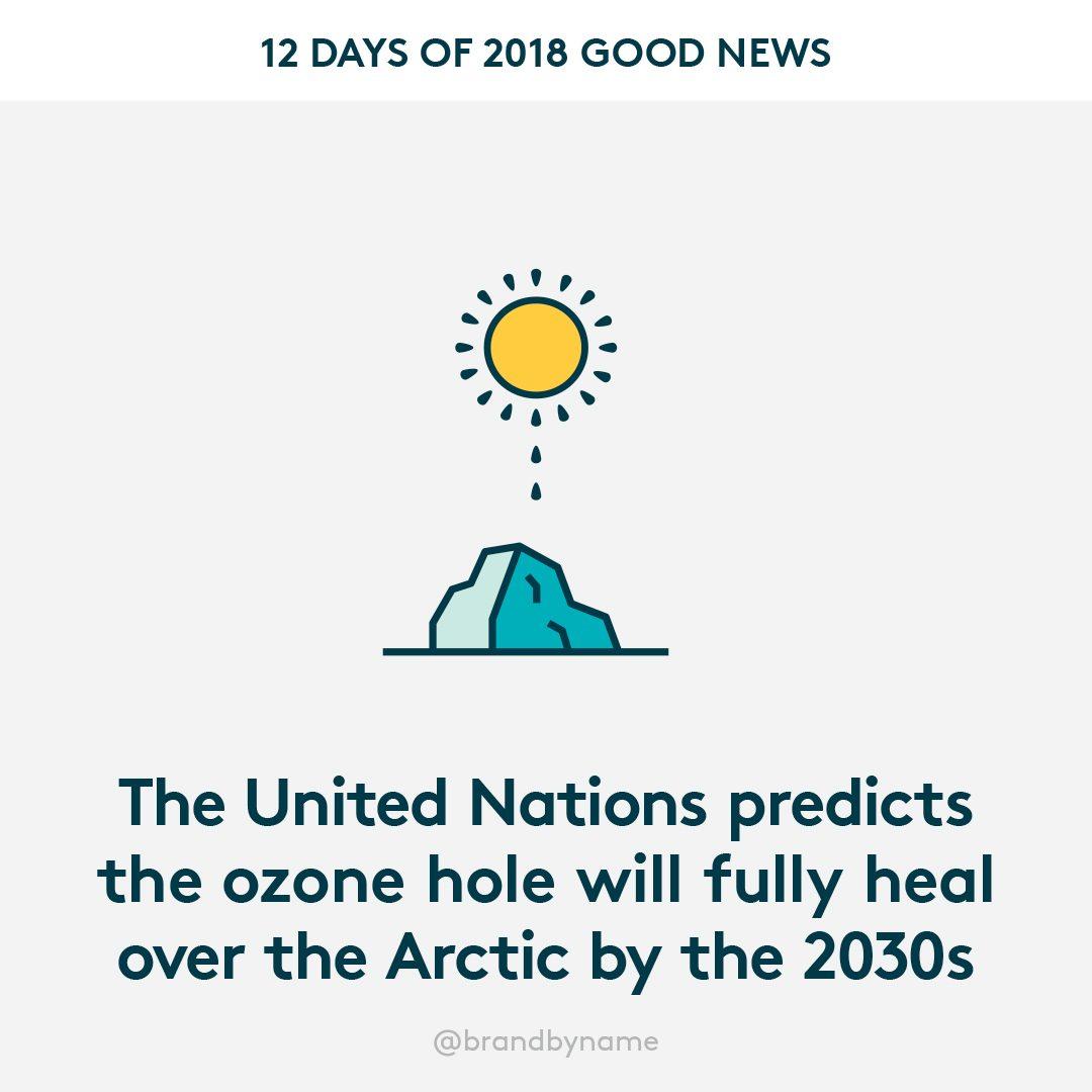 2018_goodnews_ozone